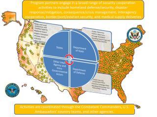 Public Diplomacy Citizen Diplomacy Foreign Assistance