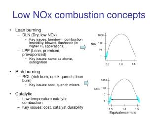 Low NOx combustion concepts