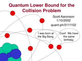 Quantum Lower Bound for the Collision Problem