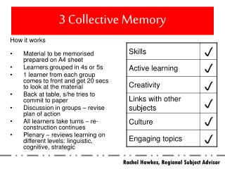3 Collective Memory