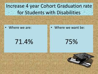Increase 4 year Cohort Graduation rate for Students with Disabilities