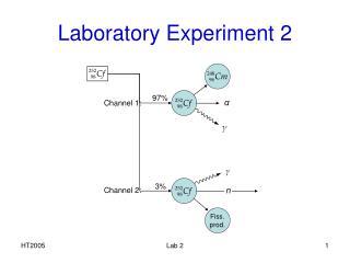 Laboratory Experiment 2