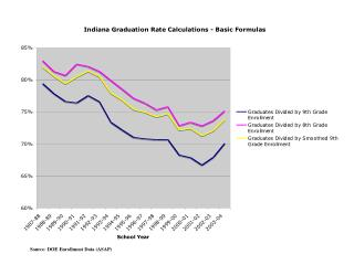 Source: DOE Enrollment Data (ASAP)