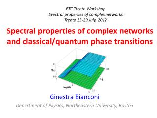 Spectral properties of complex networks and  classical/quantum  phase transitions