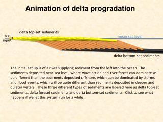 delta  top-set  sediments