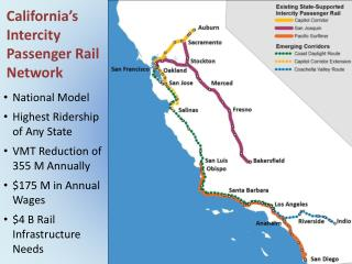 California's Intercity Passenger Rail Network