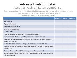 Advanced Fashion:  Retail