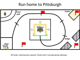 Run home to Pittsburgh