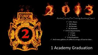 174+ Hours 48 Classes 36 Quizzes 26 Students 9 Fire Departments 6 Cars 5 Tests 3 Certifications
