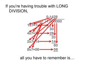 If  you're having trouble with LONG DIVISION,
