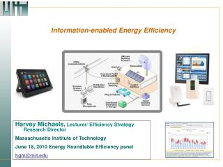 Information-enabled  Energy Efficiency