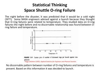 Statistical Thinking Space  Shuttle O-ring Failure