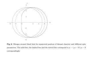 A.F. Zakharov & F. De Paolis, A.A. Nucita, G.Ingrosso,    Astron. & Astrophys. ,  442, 795 (2005)