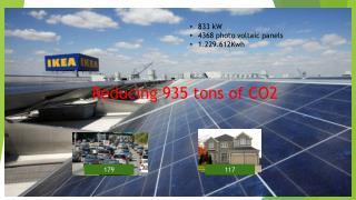 833 kW 4368 photo voltaic panels 1.229.612Kwh
