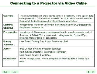 Connecting to a Projector via Video Cable