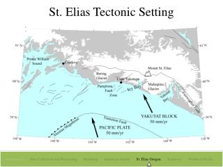 St. Elias Tectonic Setting