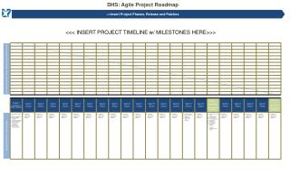 DHS :  Agile Project  Roadmap