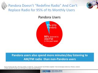 Pandora Doesn�t �Redefine Radio�  And Can�t  Replace Radio for  95% of Its Monthly Users