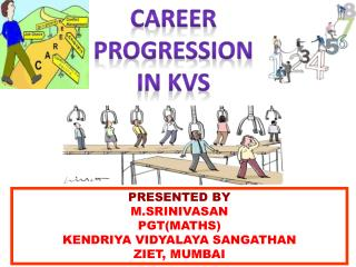 CAREER  PROGRESSION  IN KVS