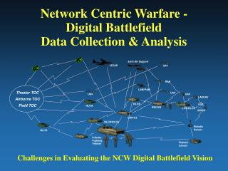 Network Centric Warfare - Digital Battlefield Data Collection ...