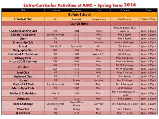 Extra-Curricular Activities at AMC  – Spring Term  2014