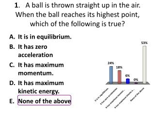 It  is in equilibrium. It  has zero acceleration It  has maximum momentum.