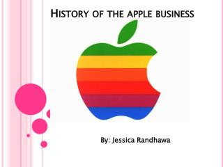 History of the apple business