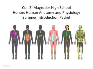 Col. Z.  Magruder  High School Honors Human Anatomy and Physiology Summer Introduction Packet