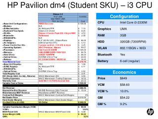 HP Pavilion dm4 (Student SKU) – i3 CPU