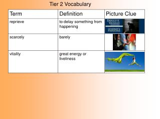 Tier 2 Vocabulary