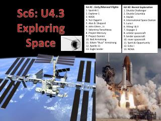 list #1 : Early/Manned Flights 1. Sputnik 1 2. Explorer 1 3. NASA 4. Yuri Gagarin