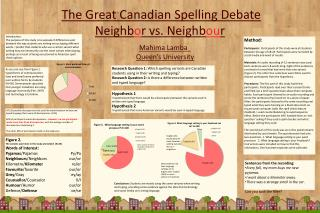 The Great Canadian Spelling Debate