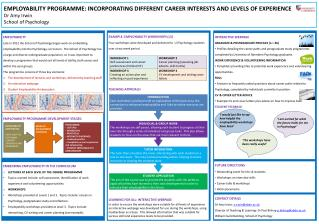 EMPLOYABILITY PROGRAMME: INCORPORATING DIFFERENT CAREER INTERESTS AND LEVELS OF EXPERIENCE