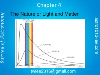 The Nature or Light and Matter