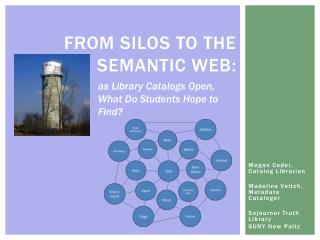 From Silos to the Semantic Web :