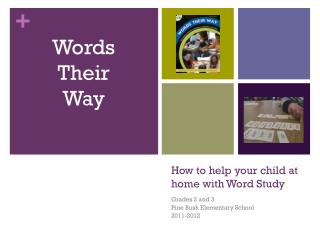How to help your child at home with Word Study