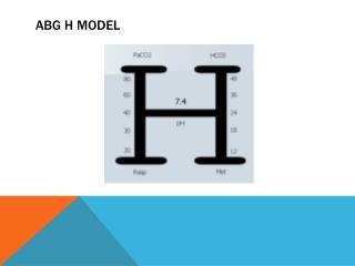 ABG H Model