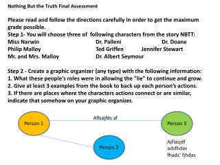 Nothing But the Truth Final  Assessment