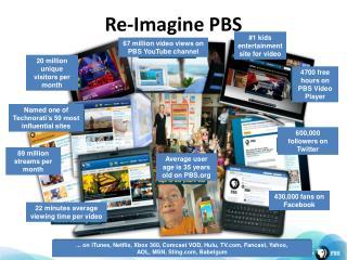 Re-Imagine PBS
