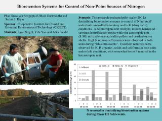 Bioretention  Systems for Control of Non-Point Sources of Nitrogen