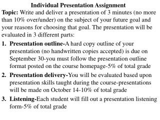 Individual Presentation Assignment