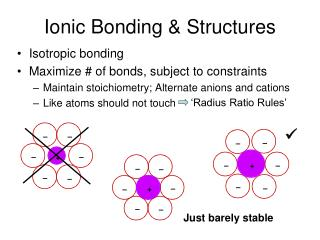 Ionic Bonding  Structures