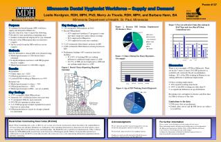 Purpose To examine the  dental hygiene (DH) workforce supply and demand in Minnesota.
