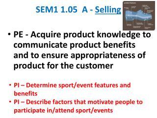 SEM1 1.05  A -  Selling
