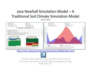 Java Newhall Simulation Model – A Traditional Soil Climate Simulation Model July 12, 2012