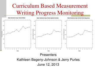 Curriculum Based Measurement Writing Progress Monitoring