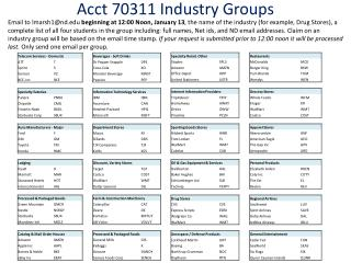 Acct 70311 Industry Groups