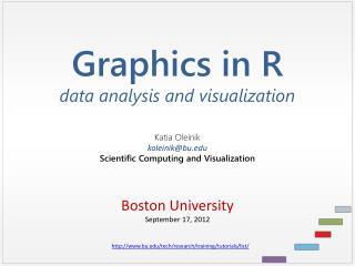 http://www.bu.edu/tech/research/training/tutorials/list /