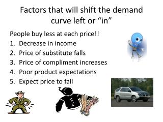 "Factors that will shift the demand curve left or ""in"""