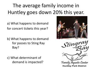 The average family income in  Huntley goes down 20% this year.